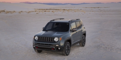 2017 Jeep Renegade Sport, Latitude, Limited, Trailhawk 4WD Review